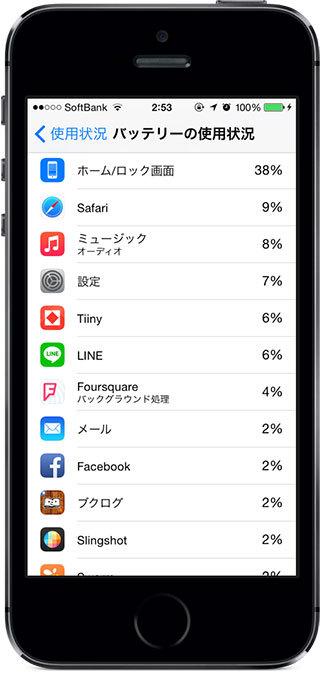 iOS 8 バッテリーの使用状況確認