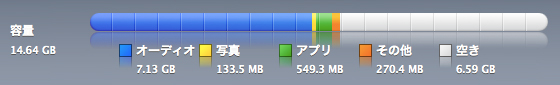 iPod Touch の使用容量